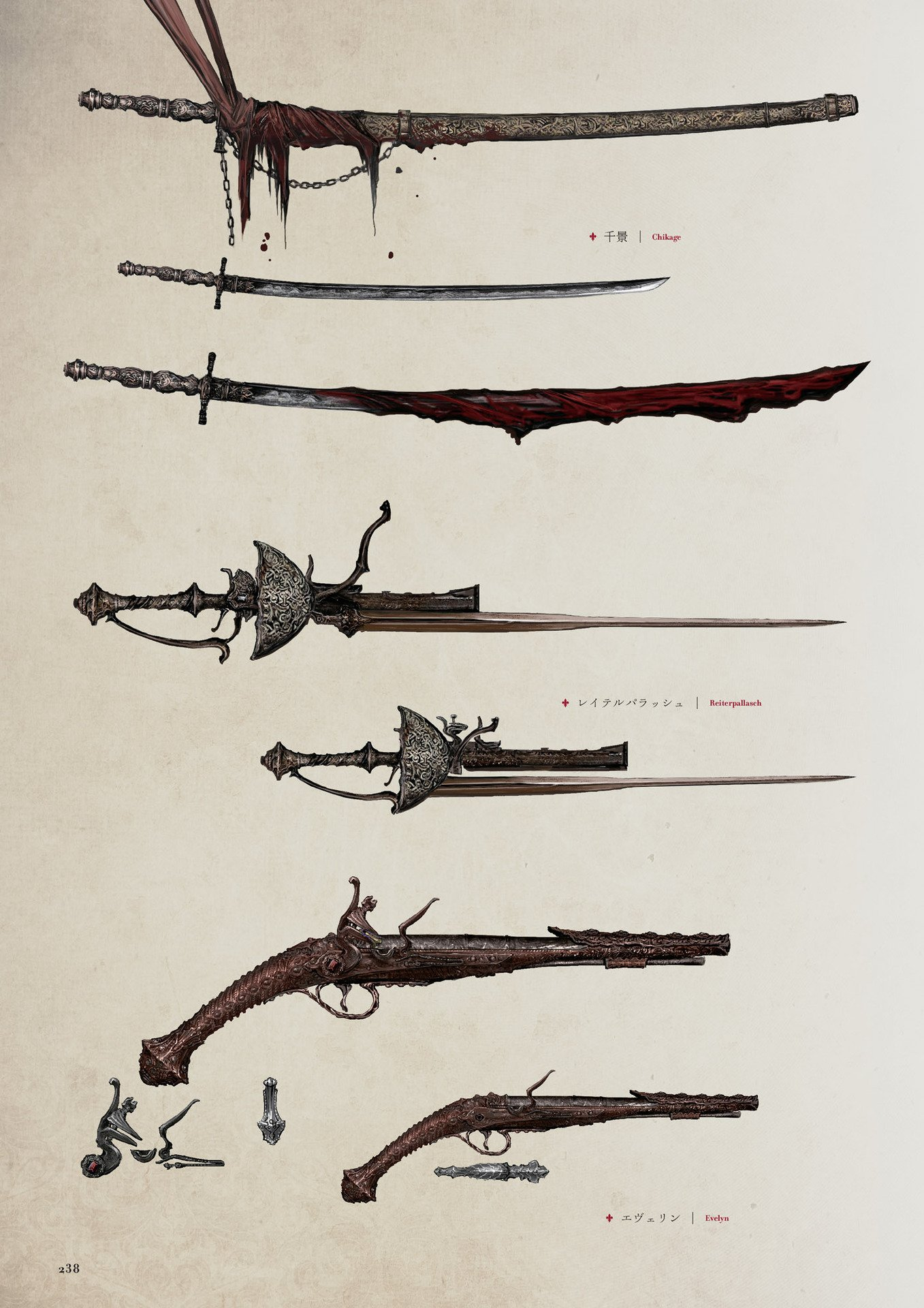 how to make old weapons