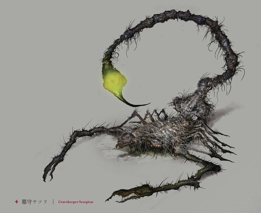 Dura Kathryn X together with Gravekeeper Scorpion Concept Art besides Background as well Design Strategy Map Step By Step moreover Sustainability Venn Diagram X. on theory of concept maps