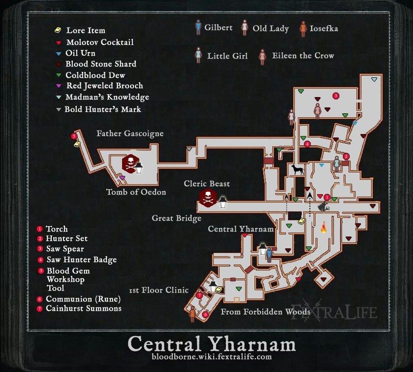 Central yharnham map